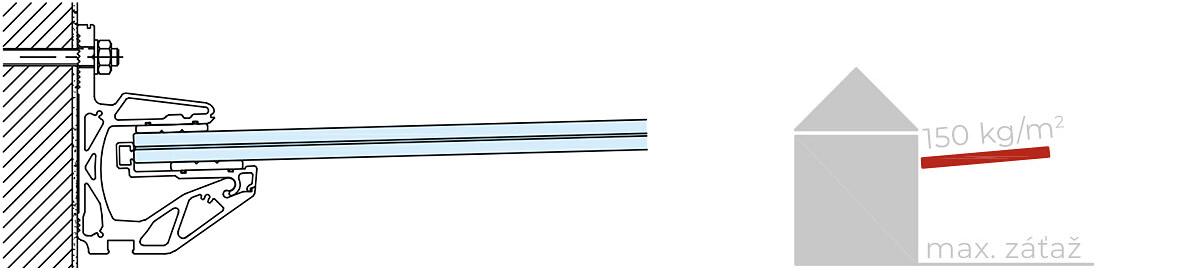 Kotviaca lišta pre sklenenú striešku nad vchodové dvere