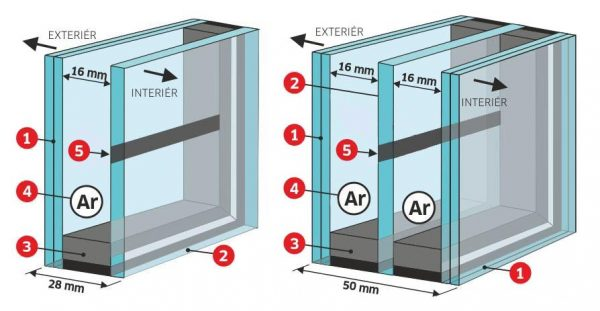 celosklenená dverná výplň vision glass tlačené, striekané a pieskované - štruktúra a využitie