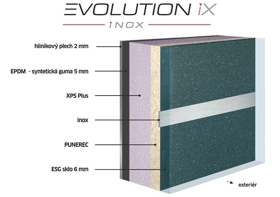 Štruktúra sklo-hliníkovej dvernej výplne Evolution INOX