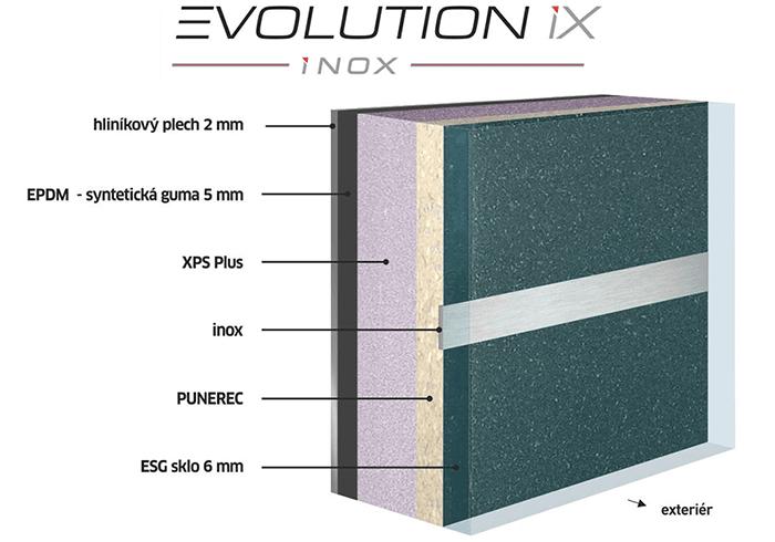 Dilatačná štruktúra pre dvernú výplň Evolution INOX