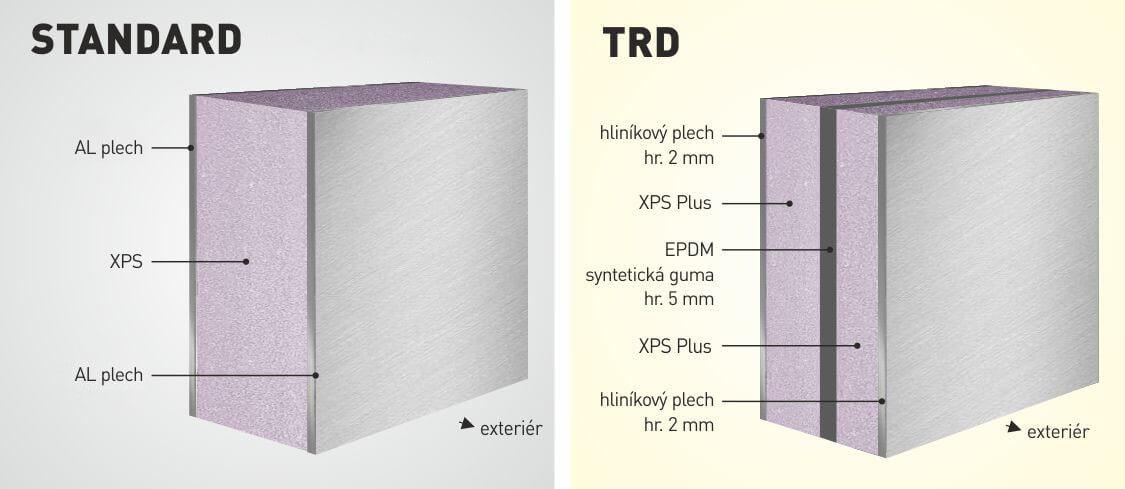 Dilatačná štruktúra pre dvernú výplň Ultra Trend
