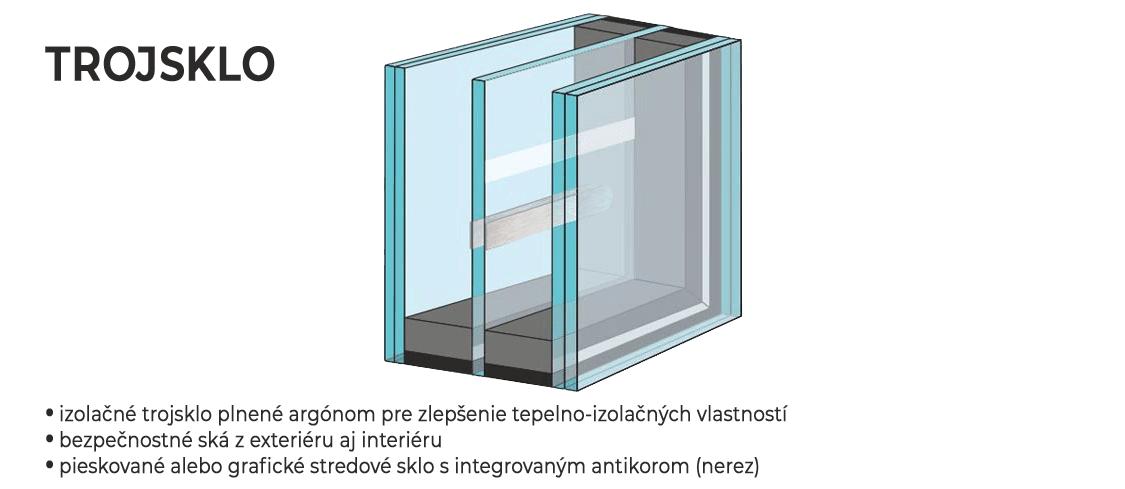 Štrúktúra sklenenej dvernej výplne s integrovaným antikorom a pieskovaním alebo grafickou úpravou pre hliníkové vchodové dvere do domu