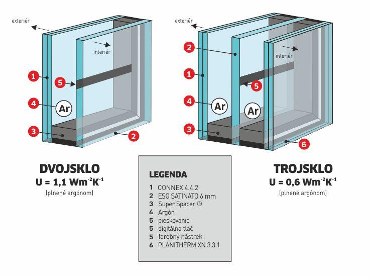 Vision Glass digitálne tlačené celosklenené výplne pre vchodové dvere