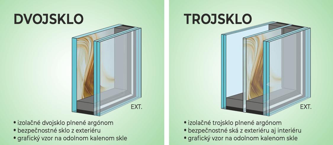 Grafické dvojsklo alebo grafické trojsklo ako výplň pre hliníkové vchodové dvere do domu