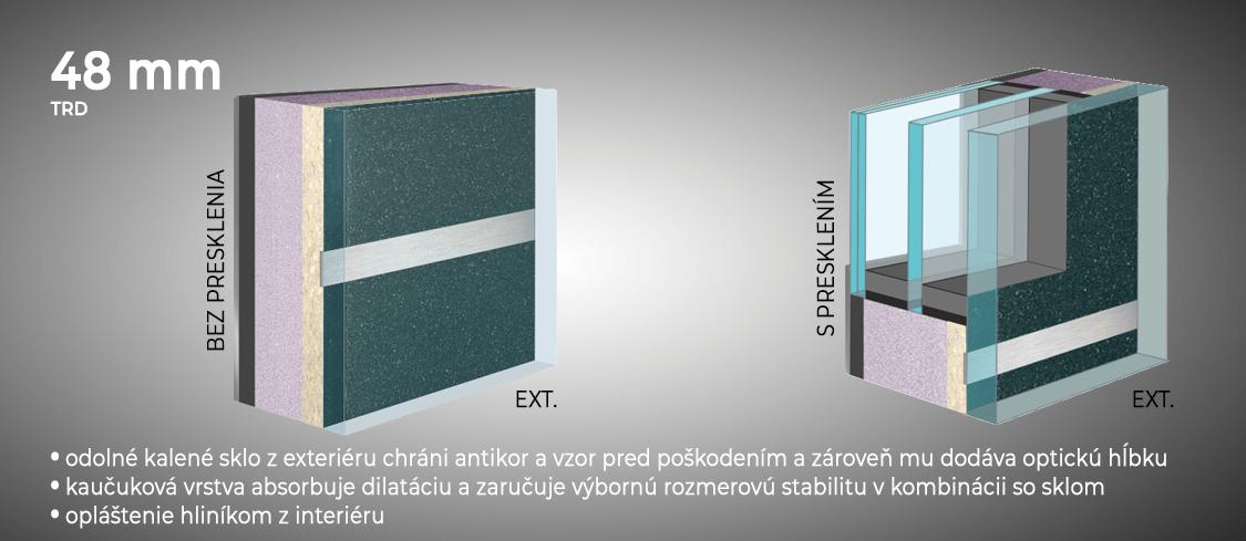 Štruktúra sklo-hliníkovej dvernej výplne s antikorom - Luxusné dvere
