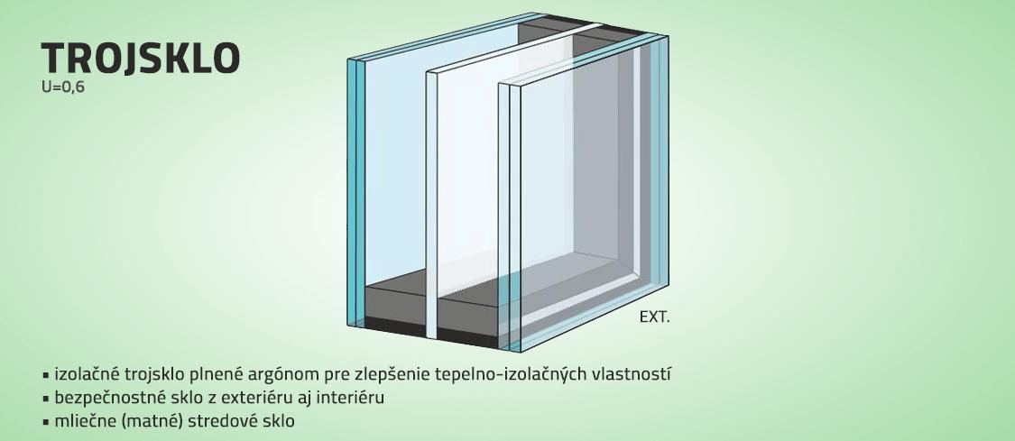 Hliníkové vchodové dvere s výplňou z matného mliečneho izolačného trojskla