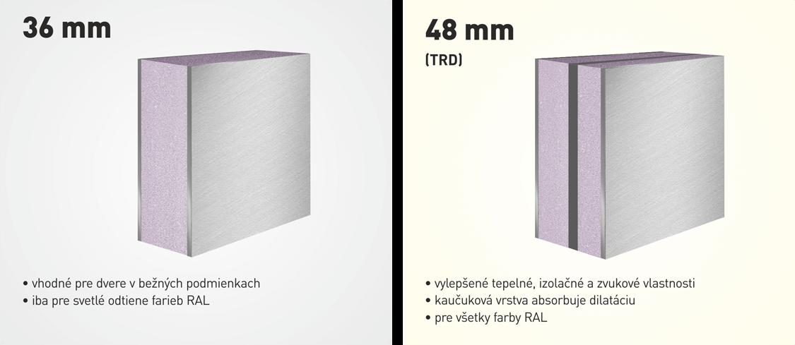 Hliníková štruktúra dvernej výplne 36 mm a 48 mm (TRD) pre vchodové dvere