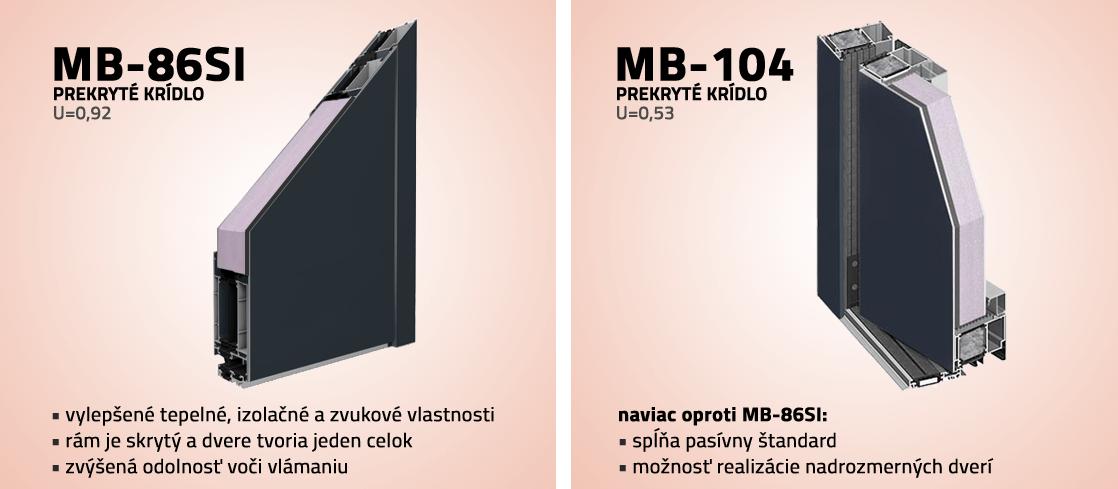 Hliníkové profily pre prestížne vchodové dvere
