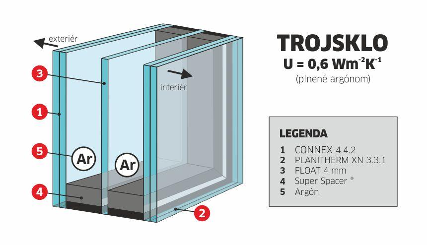 Hliníkové vchodové dvere s výplňou z číreho izolačného trojskla