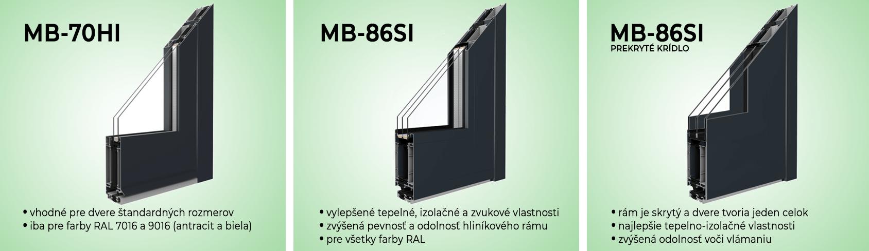 Hliníkový profil vchodových dverí s výplňou zo skla