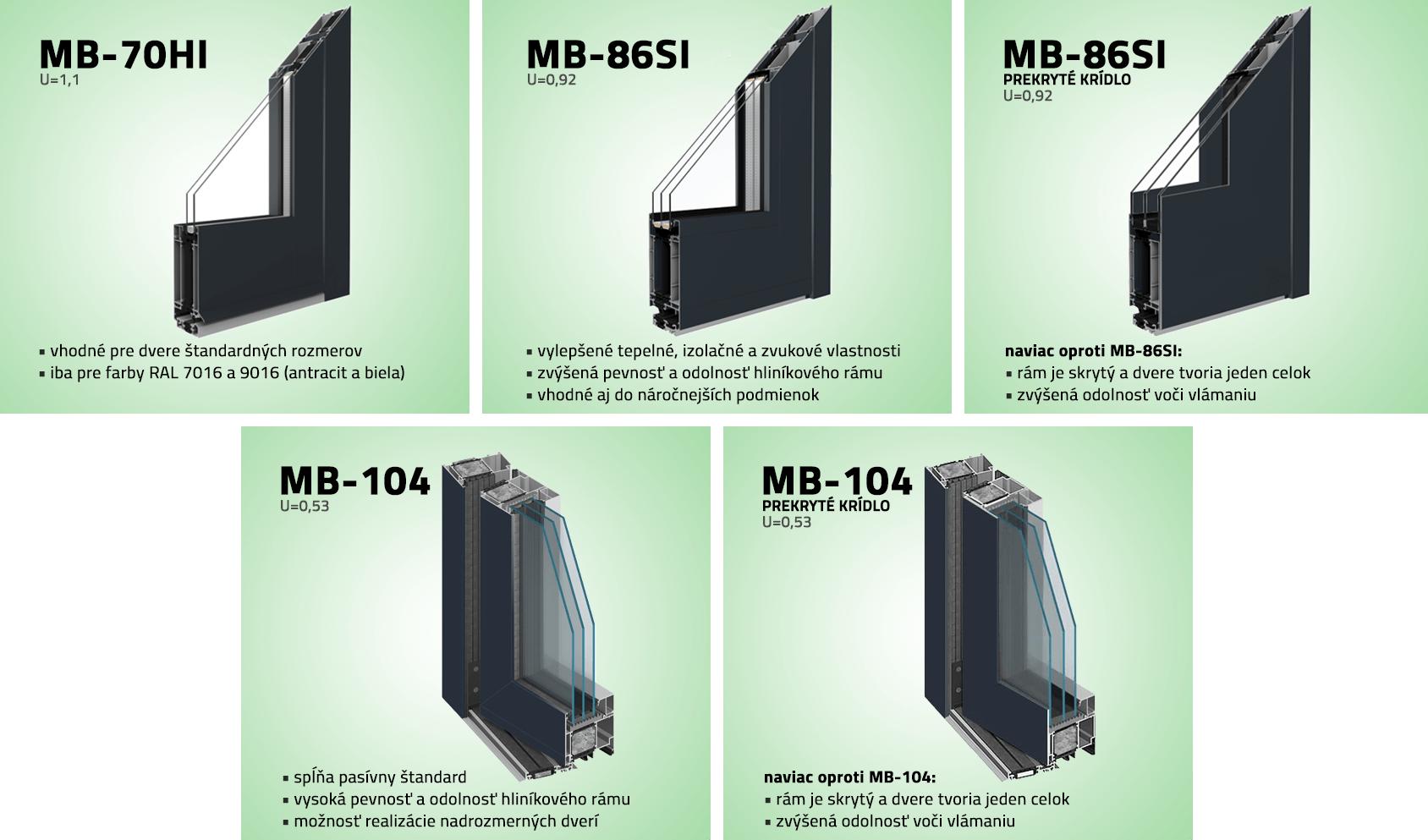 Hliníkové profily pre ekologické vchodové dvere