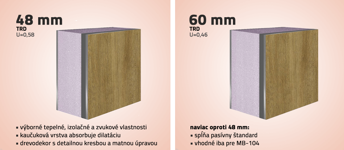 Dilatačná štruktúra pre dvernú výplň prestížnych hliníkových vchodových dverí - drevodekor